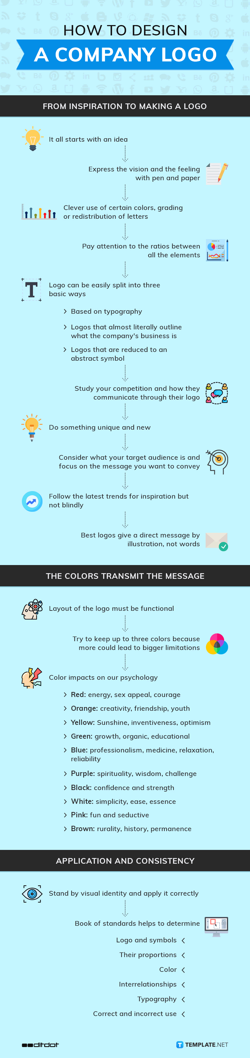 How to design a company logo infographic